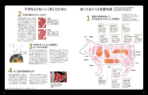 肉好き必見!牛の部位の特徴と、それを活かした料理をご紹介!!