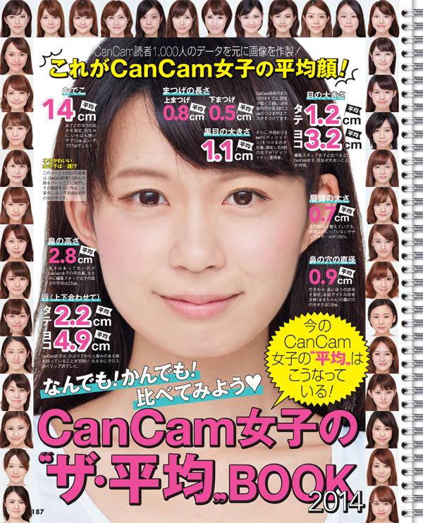 Cancam201410_平均顔