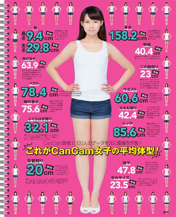 ウエスト 平均 女性 女性のメタボ基準は腹囲(ウエスト)何センチ?平均値や男性との違い