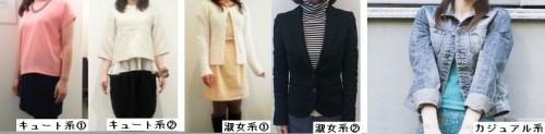 カップル成立率が高い女性ファッション