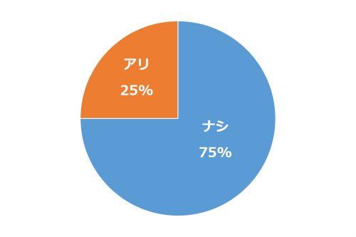 Oggi_男のマネーデータ_3
