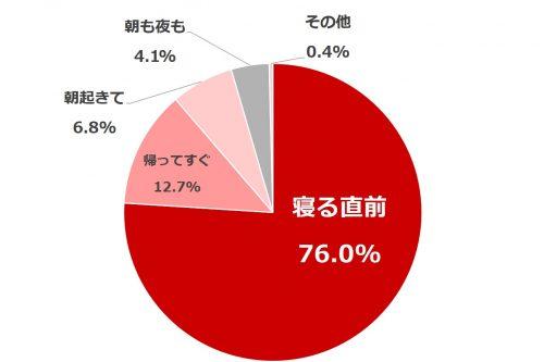 AneCan読者1000人の生活白書_1