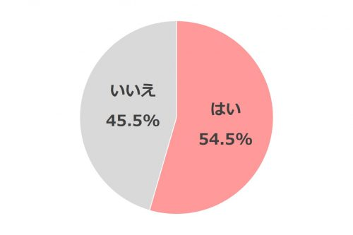 【AneCan読者1000人の生活白書】仕事編_3