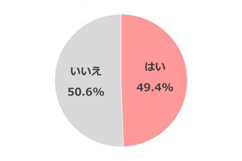 【AneCan読者1000人の生活白書】仕事編_2