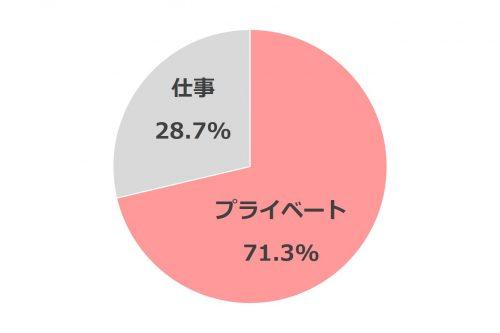 【AneCan読者1000人の生活白書】仕事編_4