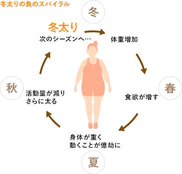 tokusyu_201502