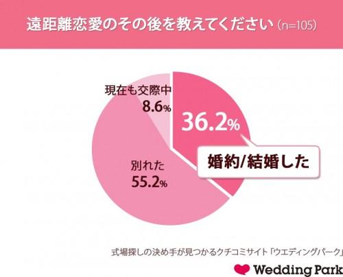 graph_001@2x