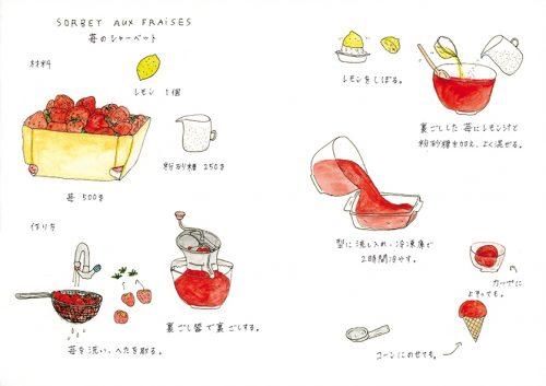 recettes025