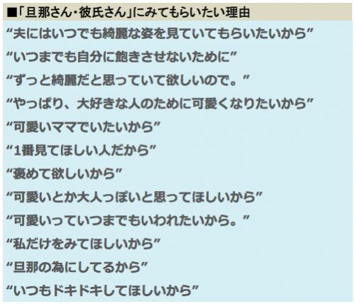 メイク, 美容,オフェロメイク,オルチャンメイク,濱田マサル