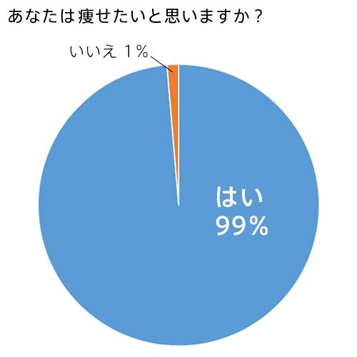 HS_graph01_500x500px