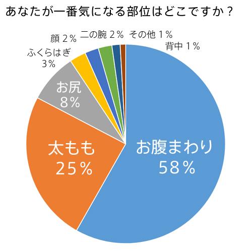 HS_graph03_500x500px