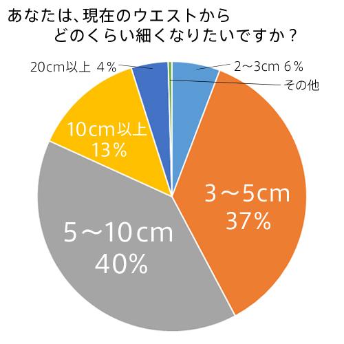 HS_graph04_500x500px