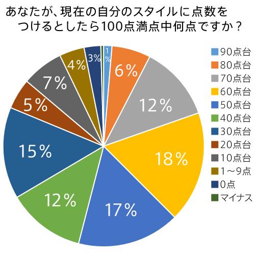 HS_graph05_500x500px