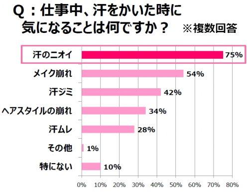 01:グラフ