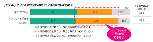 P3 グラフ6
