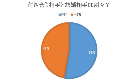 %e4%bb%98%e3%81%8d%e5%90%88%e3%81%84%e7%b5%90%e5%a9%9a2