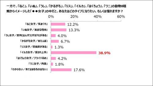 2_%e3%82%a2%e3%83%b3%e3%82%b1%e3%83%bc%e3%83%88%e5%a5%b3%e6%80%a72%e3%81%a9%e3%81%ae%e3%82%bf%e3%82%a4%e3%83%97%e3%81%ab%e3%81%aa%e3%82%8a%e3%81%9f%e3%81%84%e3%80%81%e3%82%82%e3%81%97%e3%81%8f