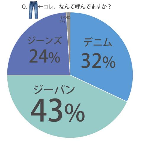 %e3%82%b3%e3%83%ac%e3%81%aa%e3%82%93%e3%81%a6%e5%91%bc%e3%82%93%e3%81%a7%e3%82%8b%ef%bc%9f