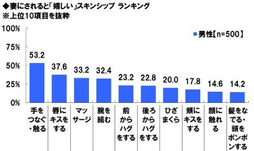 2-%e5%a6%bb%e3%81%ab%e3%81%95%e3%82%8c%e3%82%8b%e3%81%a8%e3%80%8c%e5%ac%89%e3%81%97%e3%81%84%e3%80%8d%e3%82%b9%e3%82%ad%e3%83%b3%e3%82%b7%e3%83%83%e3%83%97%e3%83%a9%e3%83%b3%e3%82%ad%e3%83%b3%e3%83%b3