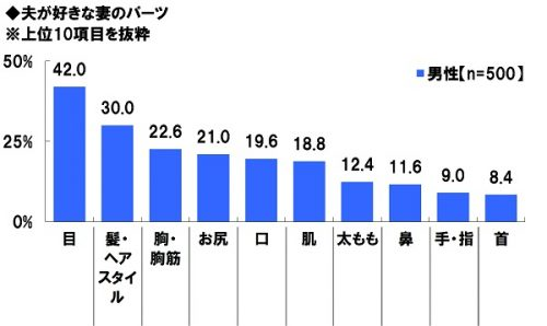 8-%e5%a4%ab%e3%81%8c%e5%a5%bd%e3%81%8d%e3%81%aa%e5%a6%bb%e3%81%ae%e3%83%91%e3%83%bc%e3%83%84