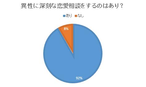 %e7%95%b0%e6%80%a7%e7%9b%b8%e8%ab%87