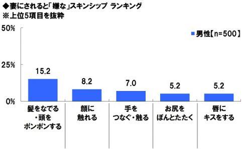 6-%e5%a6%bb%e3%81%ab%e3%81%95%e3%82%8c%e3%82%8b%e3%81%a8%e3%80%8c%e5%ab%8c%e3%81%aa%e3%80%8d%e3%82%b9%e3%82%ad%e3%83%b3%e3%82%b7%e3%83%83%e3%83%97%e3%83%a9%e3%83%b3%e3%82%ad%e3%83%b3%e3%82%b0