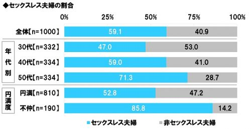 1-%e3%82%bb%e3%83%83%e3%82%af%e3%82%b9%e3%83%ac%e3%82%b9%e5%a4%ab%e5%a9%a6%e3%81%ae%e5%89%b2%e5%90%88