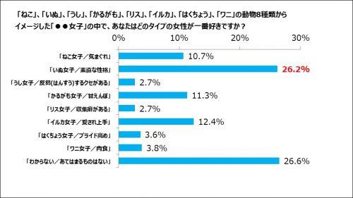 3_%e3%82%a2%e3%83%b3%e3%82%b1%e3%83%bc%e3%83%88%e7%94%b7%e6%80%a7%e3%81%82%e3%81%aa%e3%81%9f%e3%81%af%e3%81%a9%e3%81%ae%e3%82%bf%e3%82%a4%e3%83%97%e3%81%ae%e5%a5%b3%e6%80%a7%e3%81%8c%e4%b8%80