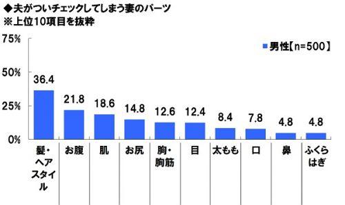 10-%e5%a4%ab%e3%81%8c%e3%81%a4%e3%81%84%e3%83%81%e3%82%a7%e3%83%83%e3%82%af%e3%81%97%e3%81%a6%e3%81%97%e3%81%be%e3%81%86%e5%a6%bb%e3%81%ae%e3%83%91%e3%83%bc%e3%83%84