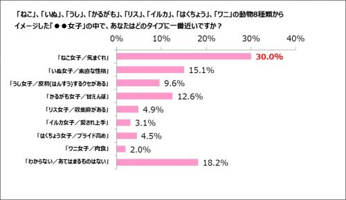 1_%e3%82%a2%e3%83%b3%e3%82%b1%e3%83%bc%e3%83%88%e5%a5%b3%e6%80%a71%e3%81%82%e3%81%aa%e3%81%9f%e3%81%af%e3%81%a9%e3%81%ae%e3%82%bf%e3%82%a4%e3%83%97%e3%81%ab%e4%b8%80%e7%95%aa%e8%bf%91%e3%81%84