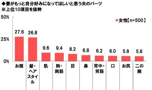 13-%e5%a6%bb%e3%81%8c%e3%82%82%e3%81%a3%e3%81%a8%e8%87%aa%e5%88%86%e3%82%93%e5%a5%bd%e3%81%bf%e3%81%ab%e3%81%aa%e3%81%a3%e3%81%a6%e6%ac%b2%e3%81%97%e3%81%84%e3%81%a8%e6%80%9d%e3%81%86%e5%a4%ab