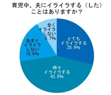 20161017-%e3%82%aa%e3%82%a6%e3%83%81%e3%83%bc%e3%83%8e%e7%b7%8f%e7%a0%94%e3%88%aa