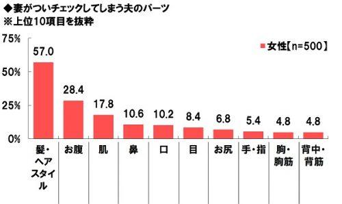 11-%e5%a6%bb%e3%81%8c%e3%81%a4%e3%81%84%e3%83%81%e3%82%a7%e3%83%83%e3%82%af%e3%81%97%e3%81%a6%e3%81%97%e3%81%be%e3%81%86%e5%a4%ab%e3%81%ae%e3%83%91%e3%83%bc%e3%83%84