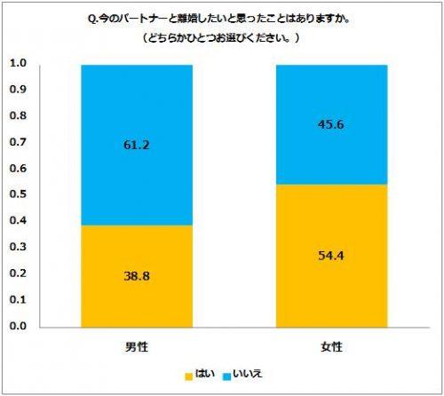 %e3%81%84%e3%81%84%e5%a4%ab%e5%a9%a62