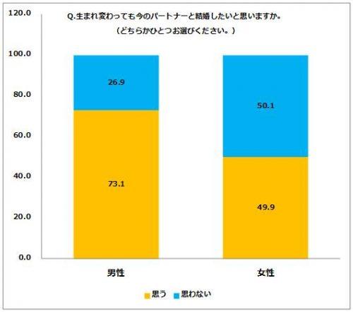 %e3%81%84%e3%81%84%e5%a4%ab%e5%a9%a61