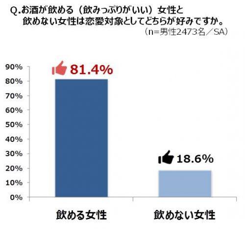 %e9%85%92%e8%b1%aa%e3%81%8c%e5%a5%bd%e3%81%8d