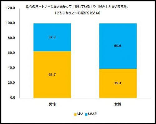 %e3%81%84%e3%81%84%e5%a4%ab%e5%a9%a63