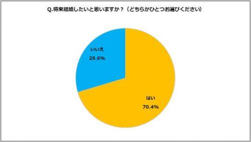 %e3%81%84%e3%81%84%e5%a4%ab%e5%a9%a64