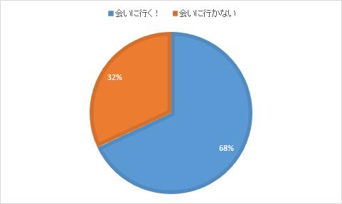 10%e5%88%86