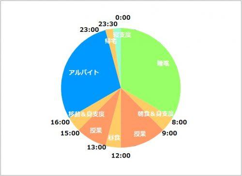 1%e6%97%a5%e3%81%ae%e3%82%b9%e3%82%b1%e3%82%b7%e3%82%99%e3%83%a5%e3%83%bc%e3%83%ab%ef%bc%88%e3%83%95%e3%82%a3%e3%83%aa%e3%83%92%e3%82%9a%e3%83%b3%e7%95%99%e5%ad%a6%ef%bc%89