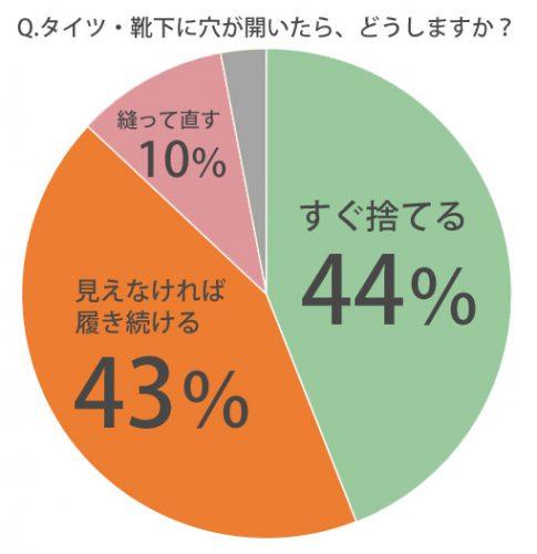 %e3%82%bf%e3%82%a4%e3%83%84%e9%9d%b4%e4%b8%8b%e3%81%ab%e7%a9%b4