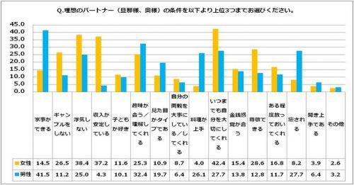 %e3%81%84%e3%81%84%e5%a4%ab%e5%a9%a65