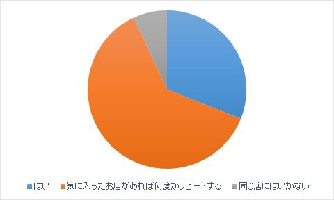 %e3%81%84%e3%81%a4%e3%82%82%e5%90%8c%e3%81%98%e7%be%8e%e5%ae%b9%e9%99%a2