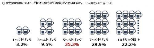 %e3%81%a9%e3%81%93%e3%81%8b%e3%82%89%e9%85%92%e8%b1%aa