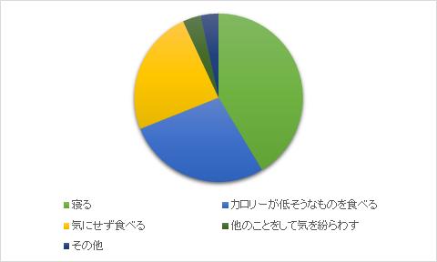 %e6%b7%b1%e5%a4%9c%e3%81%a9%e3%81%86%e3%81%99%e3%82%8b