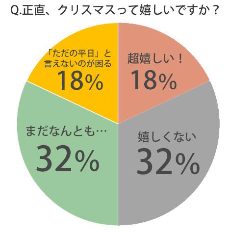 %e3%82%af%e3%83%aa%e3%82%b9%e3%83%9e%e3%82%b9%e5%ac%89%e3%81%97%e3%81%84%ef%bc%9f