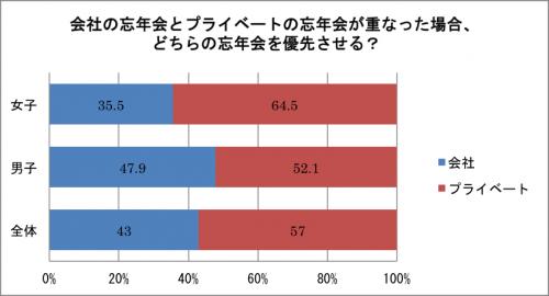 %e3%81%a8%e3%82%99%e3%81%a1%e3%82%89%e3%82%92%e5%84%aa%e5%85%88