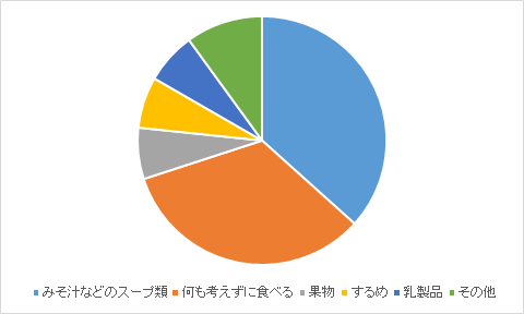 %e6%b7%b1%e5%a4%9c%e9%a3%9f%e3%81%b9%e7%89%a9