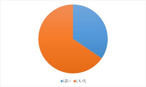 %e7%be%8e%e5%ae%b9%e5%b8%ab%e3%83%ad%e3%83%9c2