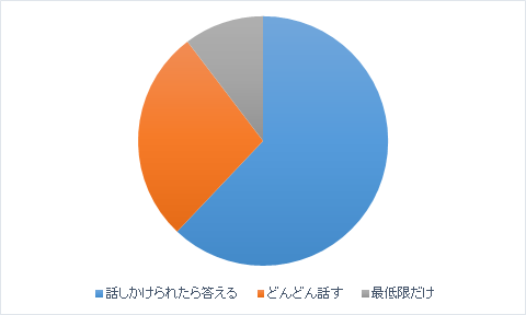 %e7%be%8e%e5%ae%b9%e9%99%a2%e4%bc%9a%e8%a9%b1